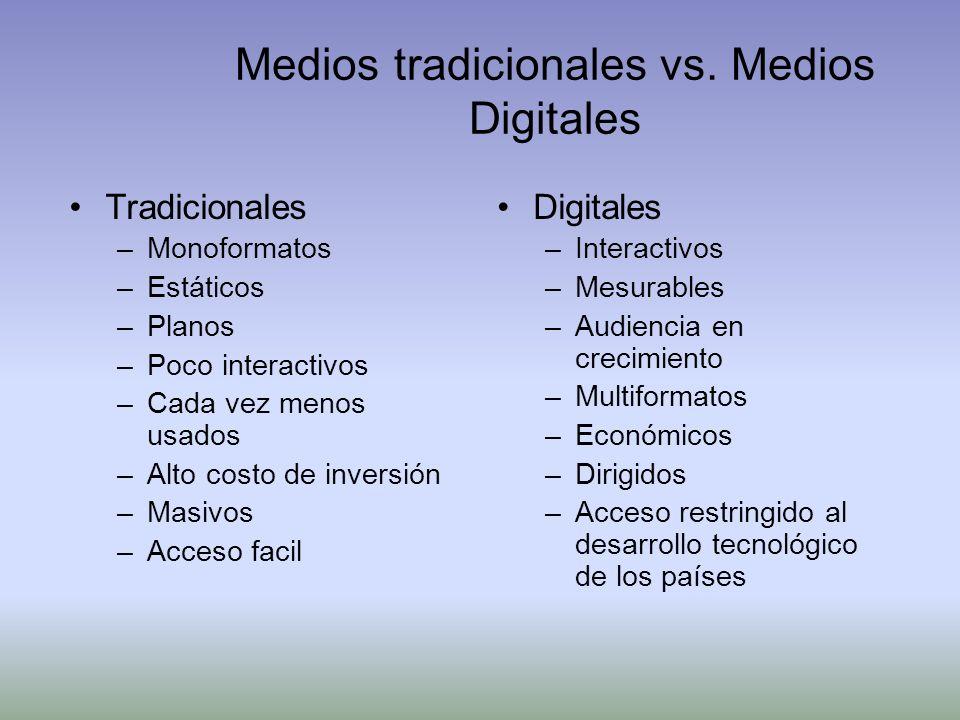 Medios tradicionales vs. Medios Digitales Tradicionales –Monoformatos –Estáticos –Planos –Poco interactivos –Cada vez menos usados –Alto costo de inve