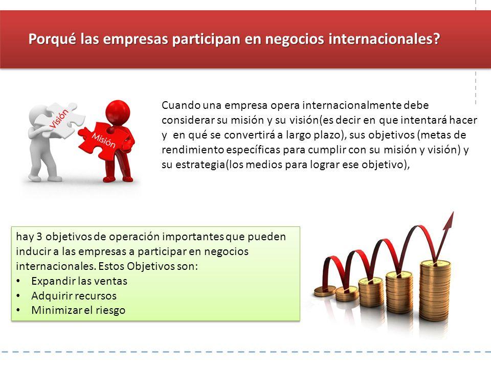 hay 3 objetivos de operación importantes que pueden inducir a las empresas a participar en negocios internacionales. Estos Objetivos son: Expandir las