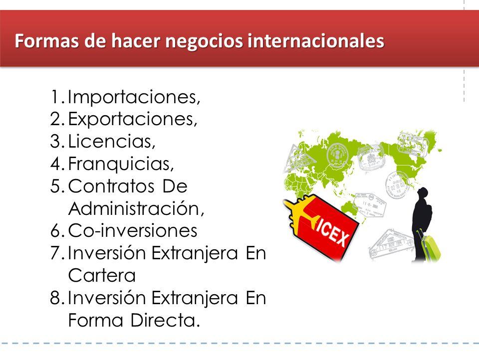 1.Importaciones, 2.Exportaciones, 3.Licencias, 4.Franquicias, 5.Contratos De Administración, 6.Co-inversiones 7.Inversión Extranjera En Cartera 8.Inve