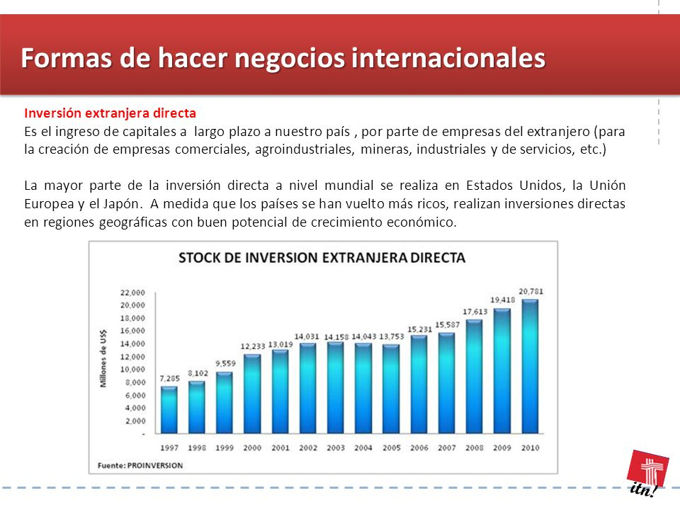 itn! Inversión extranjera directa Es el ingreso de capitales a largo plazo a nuestro país, por parte de empresas del extranjero (para la creación de e