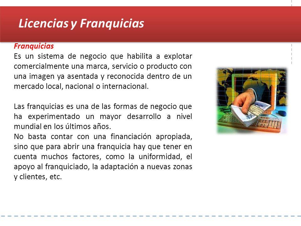 Franquicias Es un sistema de negocio que habilita a explotar comercialmente una marca, servicio o producto con una imagen ya asentada y reconocida den
