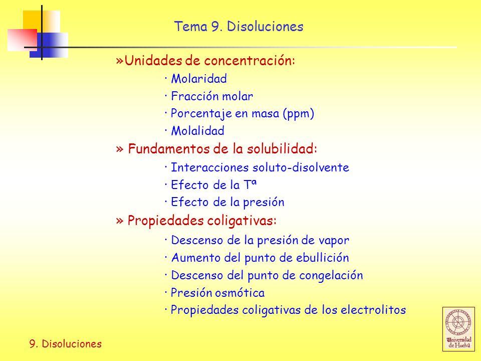 9. Disoluciones Tema 9. Disoluciones »Unidades de concentración: · Molaridad · Fracción molar · Porcentaje en masa (ppm) · Molalidad » Fundamentos de