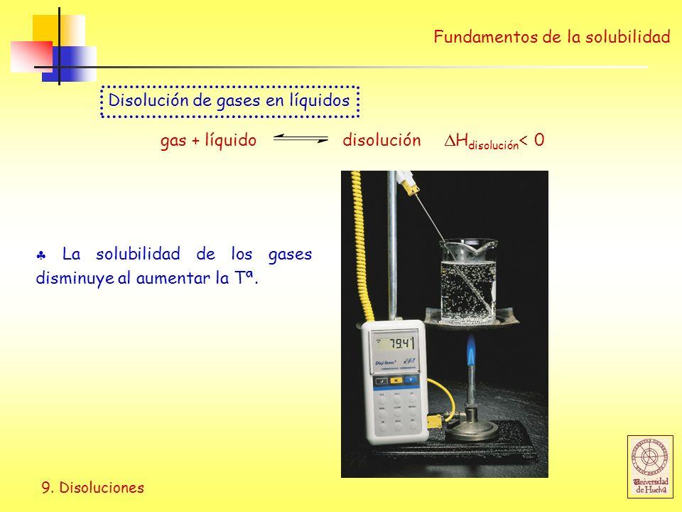 9. Disoluciones Disolución de gases en líquidos gas + líquido disolución H disolución 0 Fundamentos de la solubilidad La solubilidad de los gases dism