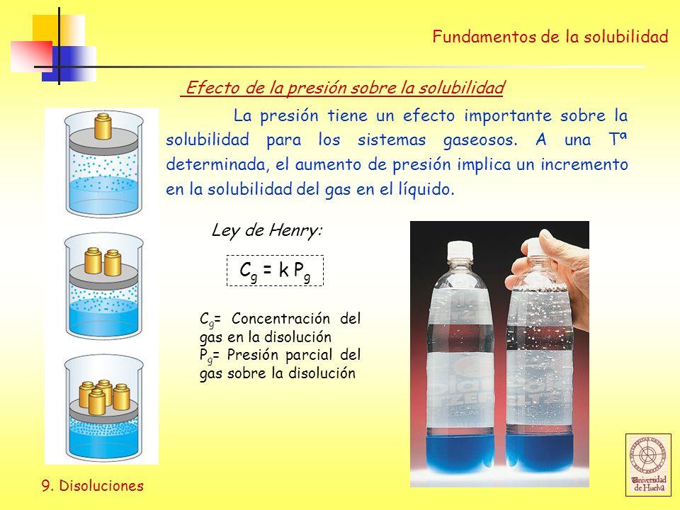 9. Disoluciones Efecto de la presión sobre la solubilidad Fundamentos de la solubilidad La presión tiene un efecto importante sobre la solubilidad par