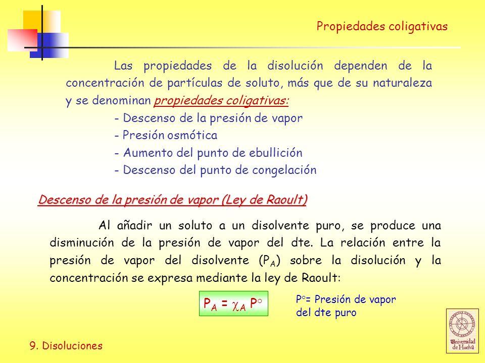 9. Disoluciones Propiedades coligativas Las propiedades de la disolución dependen de la concentración de partículas de soluto, más que de su naturalez