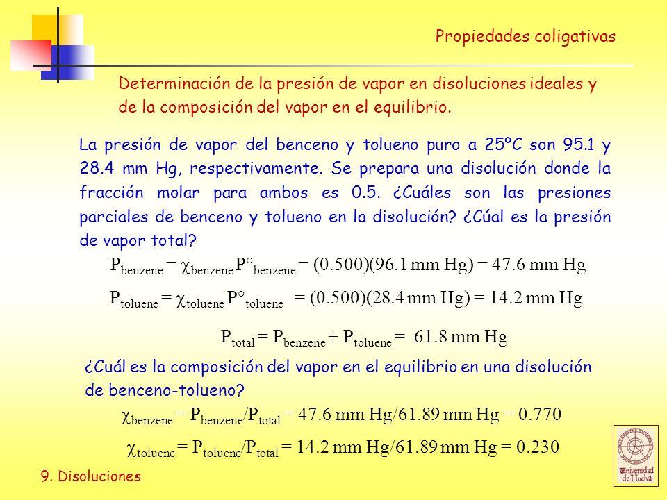 9. Disoluciones Propiedades coligativas P benzene = benzene P° benzene = (0.500)(96.1 mm Hg) = 47.6 mm Hg P toluene = toluene P° toluene = (0.500)(28.