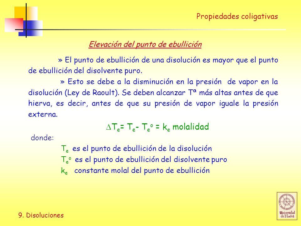 9. Disoluciones Elevación del punto de ebullición » El punto de ebullición de una disolución es mayor que el punto de ebullición del disolvente puro.