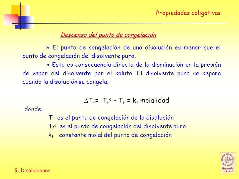 9. Disoluciones Descenso del punto de congelación » El punto de congelación de una disolución es menor que el punto de congelación del disolvente puro
