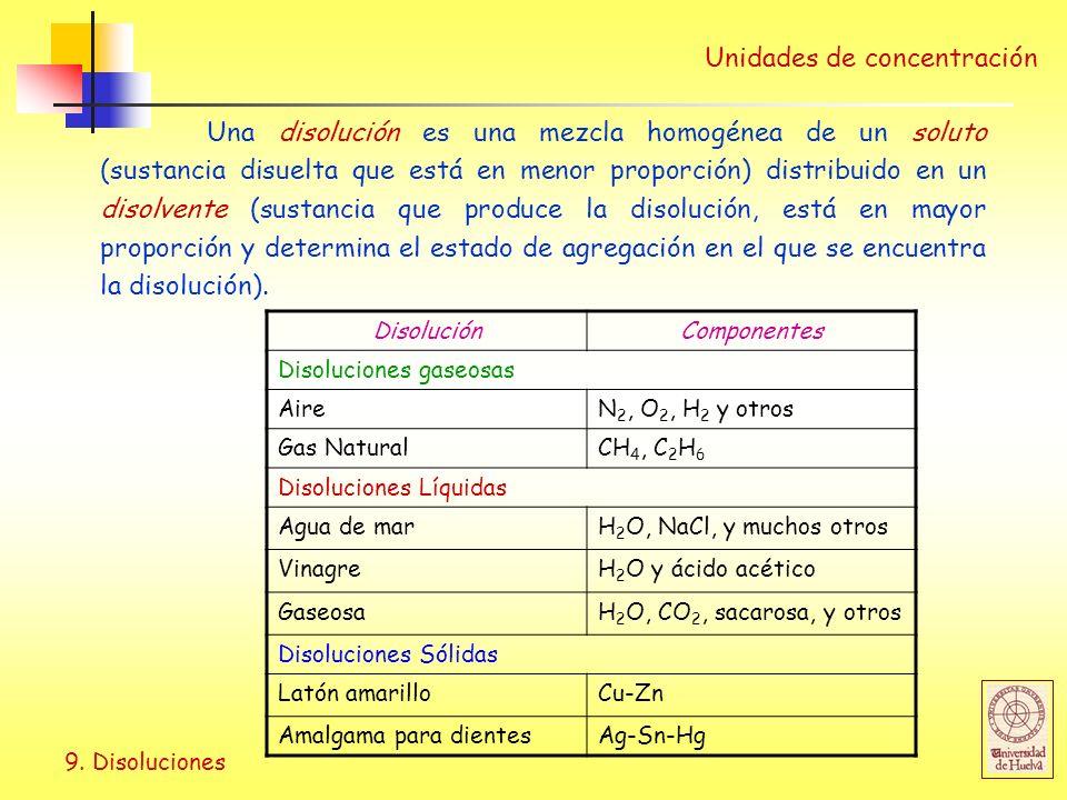 9. Disoluciones Unidades de concentración Una disolución es una mezcla homogénea de un soluto (sustancia disuelta que está en menor proporción) distri