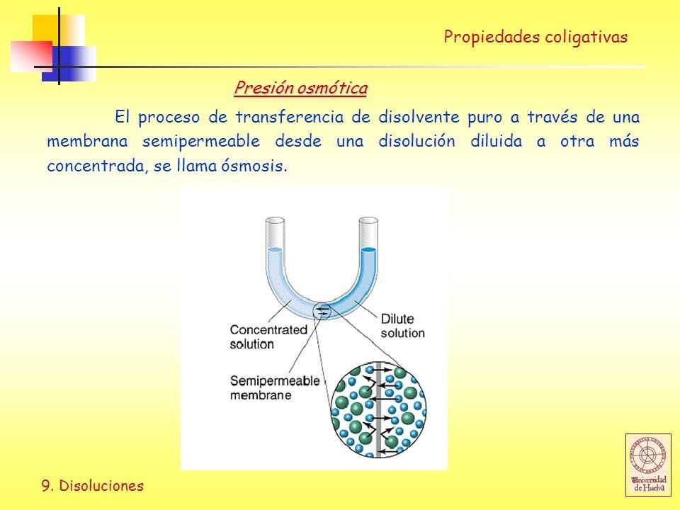 9. Disoluciones Propiedades coligativas Presión osmótica El proceso de transferencia de disolvente puro a través de una membrana semipermeable desde u