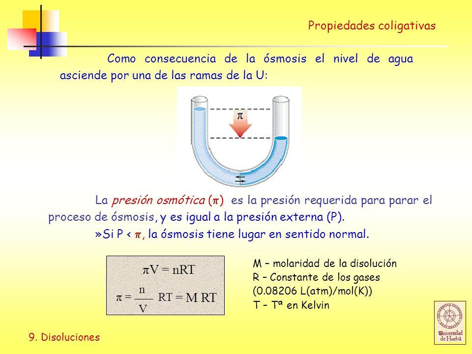 9. Disoluciones πV = nRT π = RT n V = M RT Como consecuencia de la ósmosis el nivel de agua asciende por una de las ramas de la U: La presión osmótica