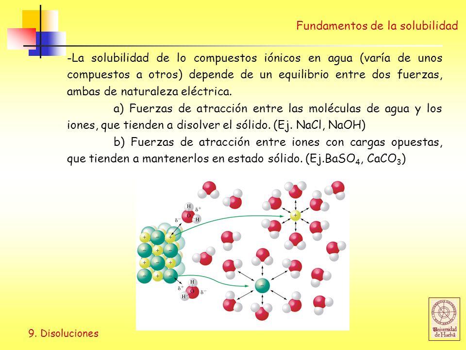 9. Disoluciones Fundamentos de la solubilidad -La solubilidad de lo compuestos iónicos en agua (varía de unos compuestos a otros) depende de un equili
