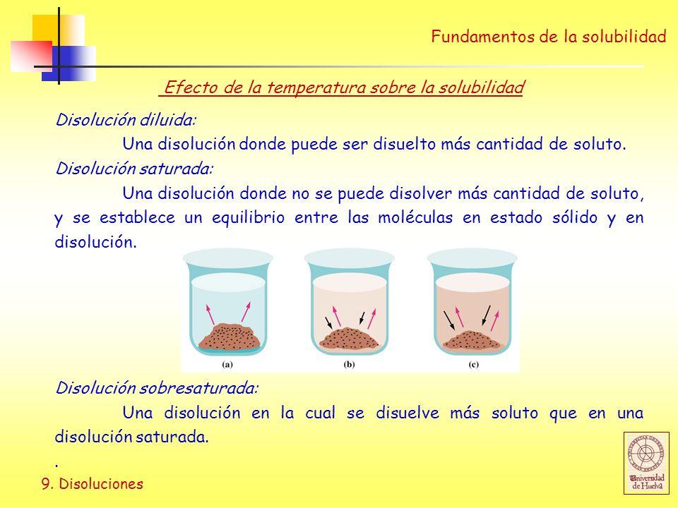 9. Disoluciones Disolución diluida: Una disolución donde puede ser disuelto más cantidad de soluto. Disolución saturada: Una disolución donde no se pu