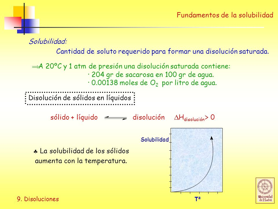 9. Disoluciones Fundamentos de la solubilidad Solubilidad: Cantidad de soluto requerido para formar una disolución saturada. A 20ºC y 1 atm de presión