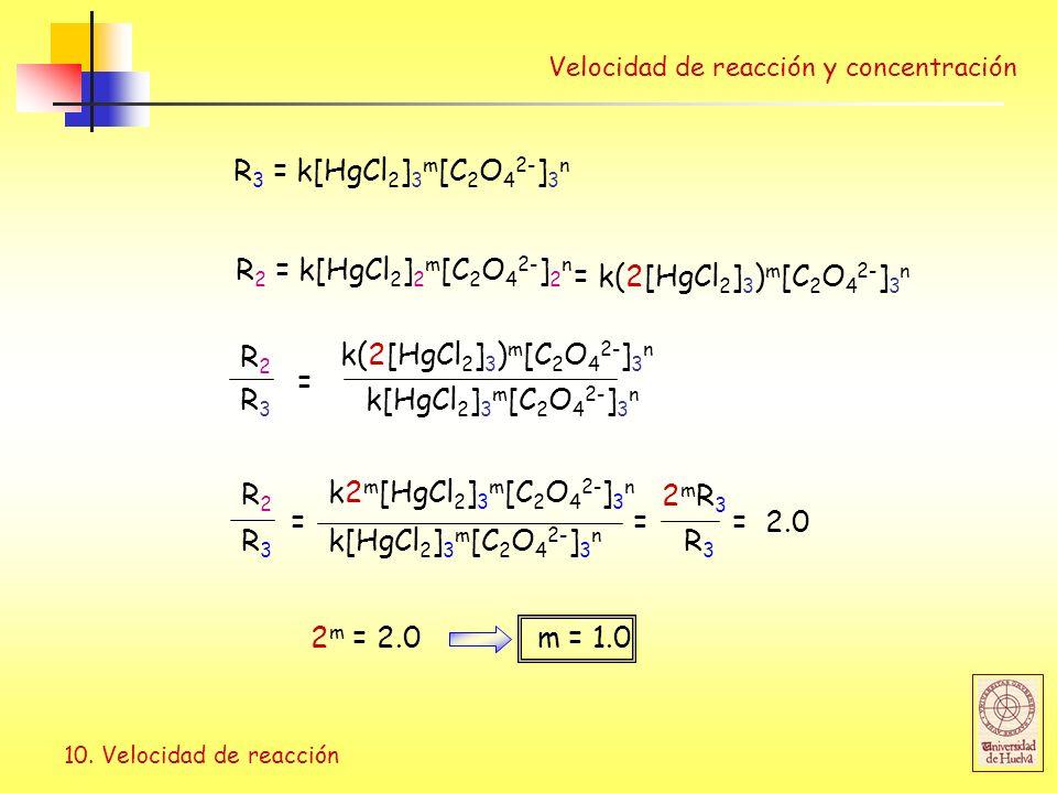 10. Velocidad de reacción R 2 = k[HgCl 2 ] 2 m [C 2 O 4 2- ] 2 n R 3 = k[HgCl 2 ] 3 m [C 2 O 4 2- ] 3 n R2R2 R3R3 k(2[HgCl 2 ] 3 ) m [C 2 O 4 2- ] 3 n