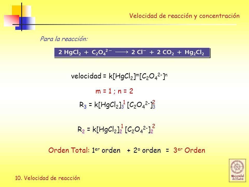 10. Velocidad de reacción R 2 = k[HgCl 2 ] 2 [C 2 O 4 2- ] 2 1 2 + = 3 er Orden1 er orden2 o orden R 3 = k[HgCl 2 ] 3 [C 2 O 4 2- ] 3 velocidad = k[Hg