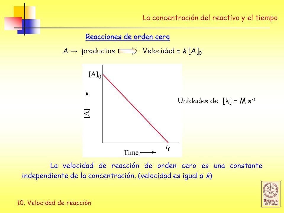 10. Velocidad de reacción La concentración del reactivo y el tiempo A productosVelocidad = k [A] 0 Reacciones de orden cero La velocidad de reacción d