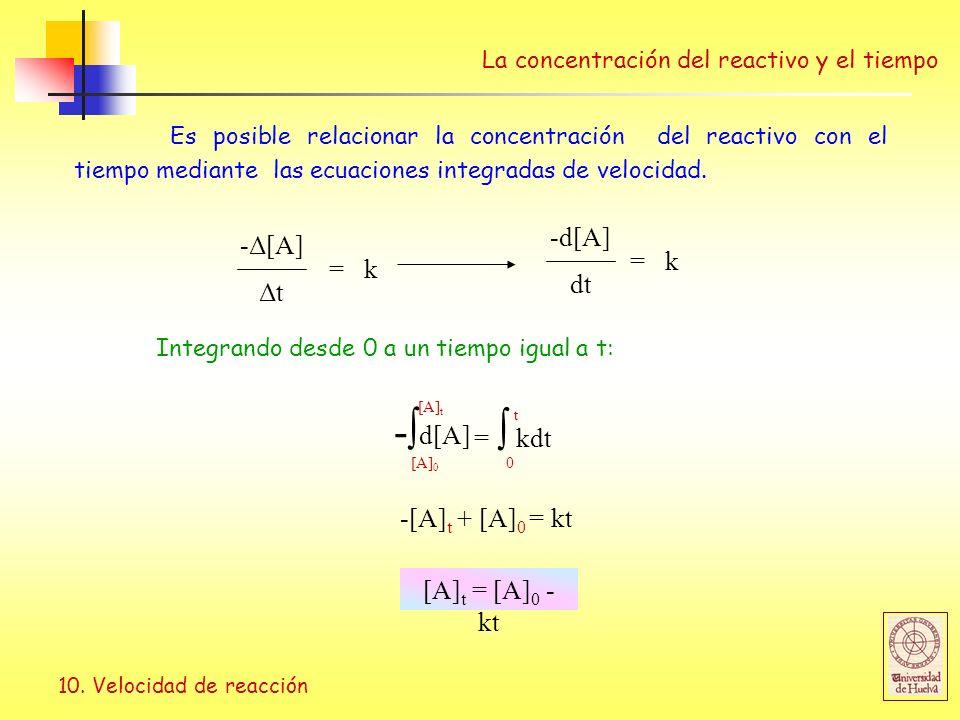 10. Velocidad de reacción ΔtΔt -Δ[A] dt = k -d[A] = k La concentración del reactivo y el tiempo Es posible relacionar la concentración del reactivo co