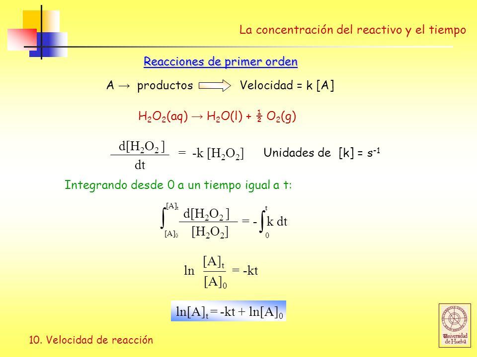 10. Velocidad de reacción La concentración del reactivo y el tiempo Reacciones de primer orden
