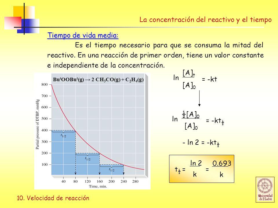 10. Velocidad de reacción = -kt ln [A] t [A] 0 = -kt ½ ln ½[A] 0 [A] 0 - ln 2 = -kt ½ t ½ = ln 2 k 0.693 k = La concentración del reactivo y el tiempo