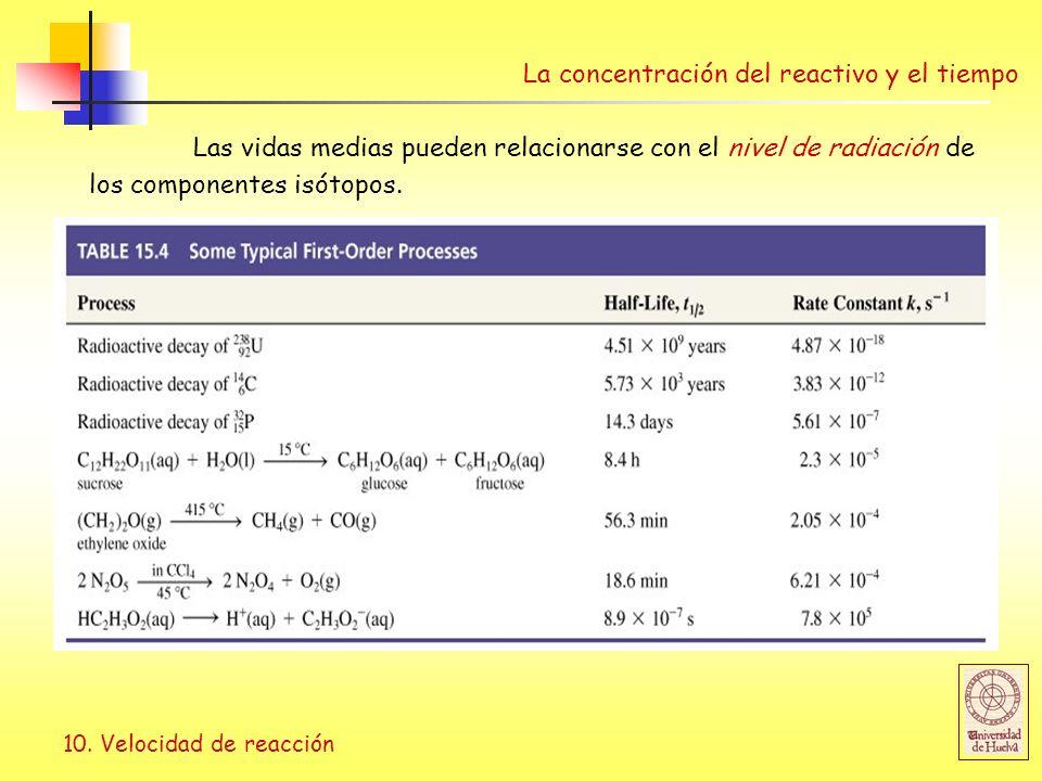 10. Velocidad de reacción La concentración del reactivo y el tiempo Las vidas medias pueden relacionarse con el nivel de radiación de los componentes