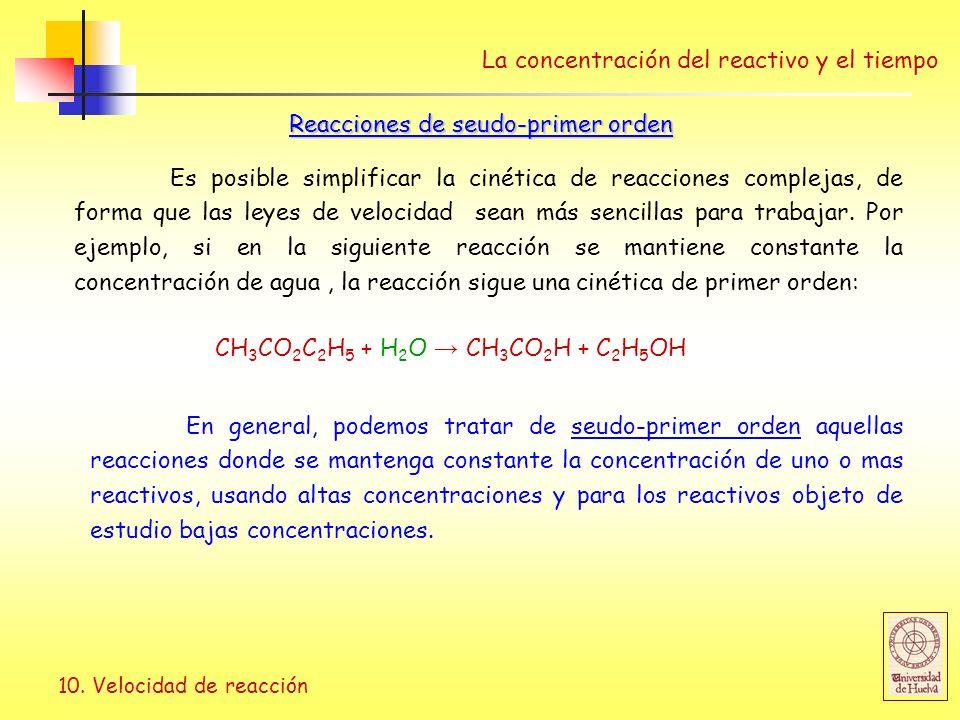 10. Velocidad de reacción La concentración del reactivo y el tiempo Reacciones de seudo-primer orden CH 3 CO 2 C 2 H 5 + H 2 O CH 3 CO 2 H + C 2 H 5 O