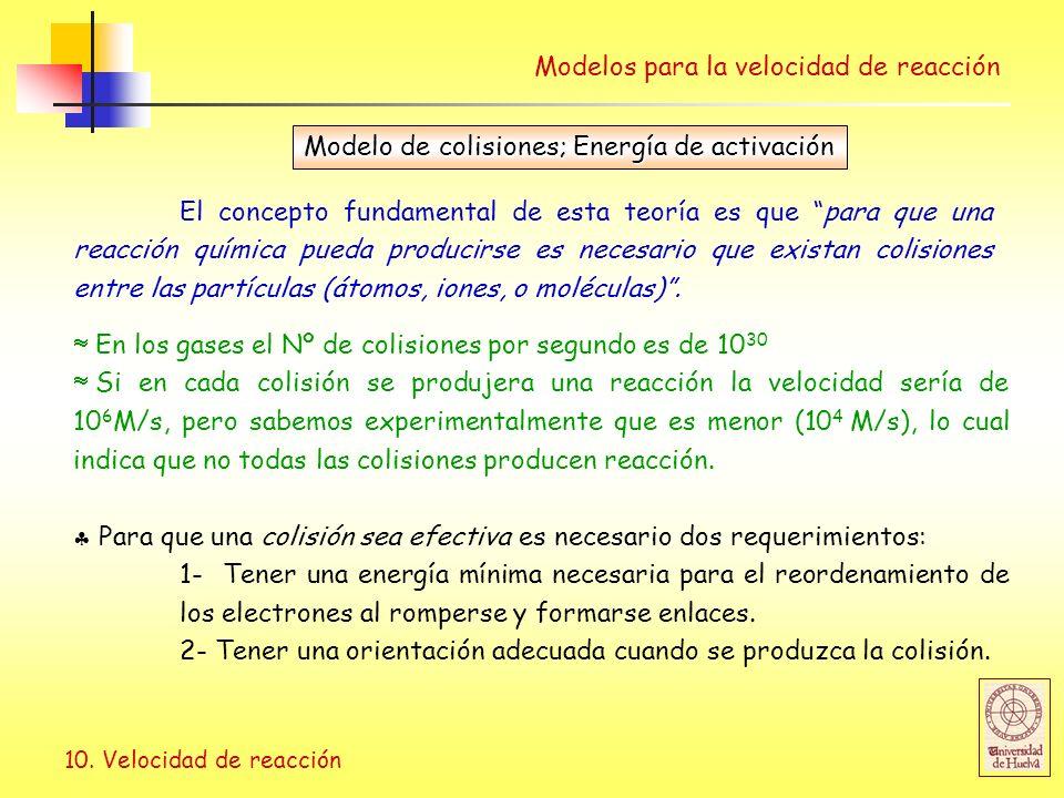 10. Velocidad de reacción Modelos para la velocidad de reacción