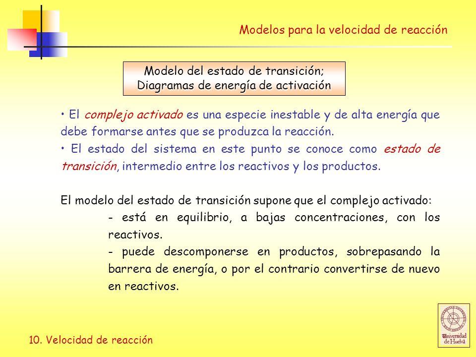 10. Velocidad de reacción Modelos para la velocidad de reacción El complejo activado es una especie inestable y de alta energía que debe formarse ante