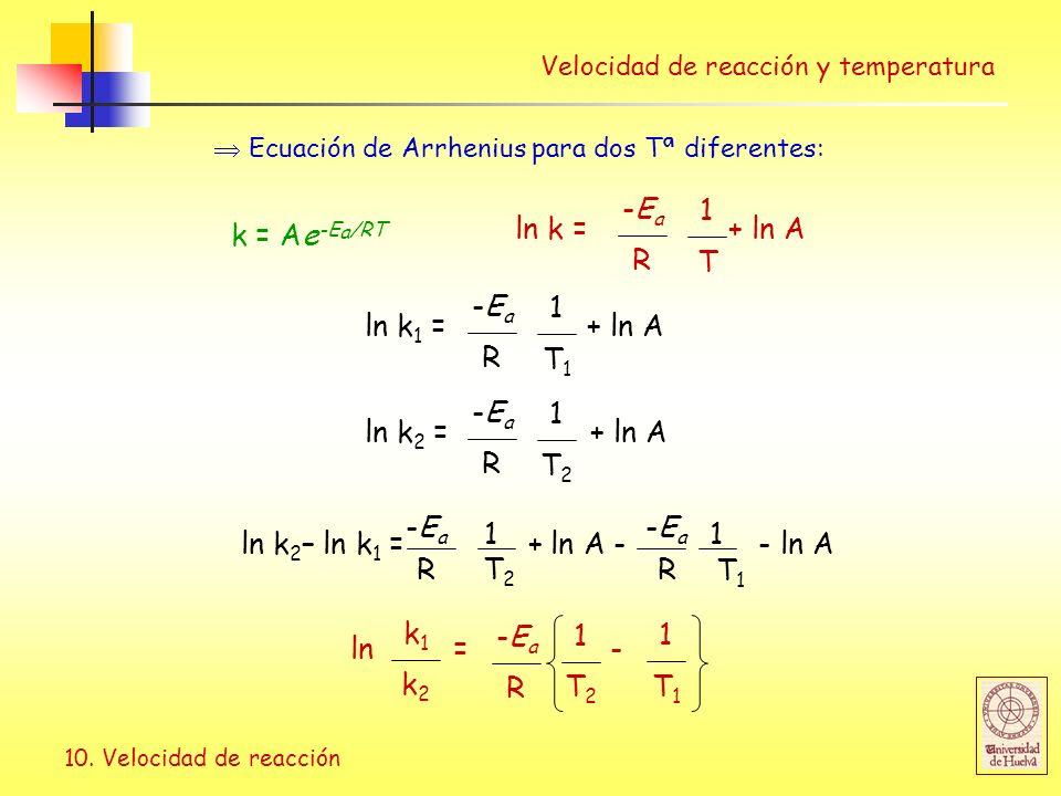 10. Velocidad de reacción Velocidad de reacción y temperatura k = Ae -E a /RT ln k = + ln A R -Ea-Ea T 1 ln k 2 – ln k 1 = + ln A - - ln A R -Ea-Ea T2