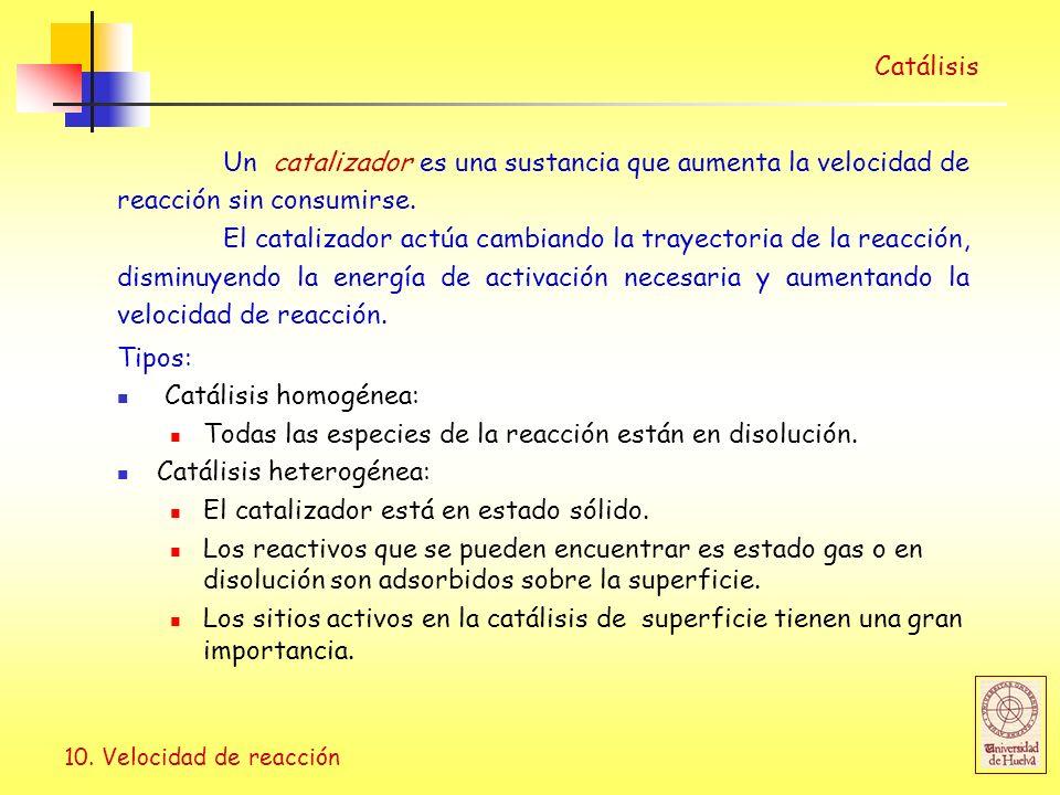 10. Velocidad de reacción Catálisis Un catalizador es una sustancia que aumenta la velocidad de reacción sin consumirse. El catalizador actúa cambiand