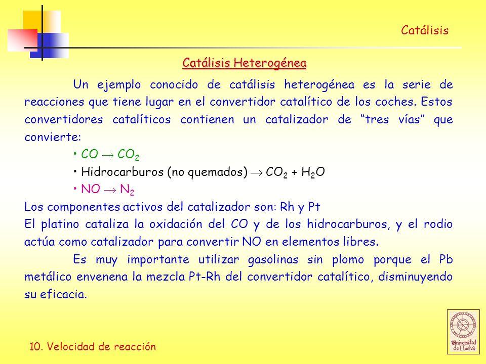 10. Velocidad de reacción Catálisis