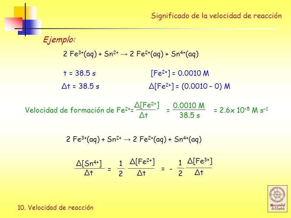 10. Velocidad de reacción Significado de la velocidad de reacción 2 Fe 3+ (aq) + Sn 2+ 2 Fe 2+ (aq) + Sn 4+ (aq) t = 38.5 s [Fe 2+ ] = 0.0010 M Δt = 3