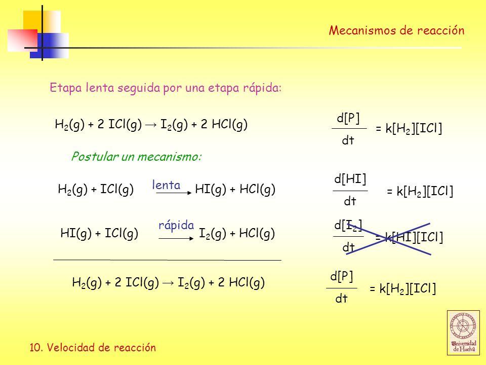 10. Velocidad de reacción Mecanismos de reacción