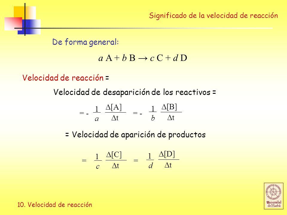 10. Velocidad de reacción a A + b B c C + d D Velocidad de reacción = Velocidad de desaparición de los reactivos = = Δ[C] ΔtΔt 1 c = Δ[D] ΔtΔt 1 d Δ[A