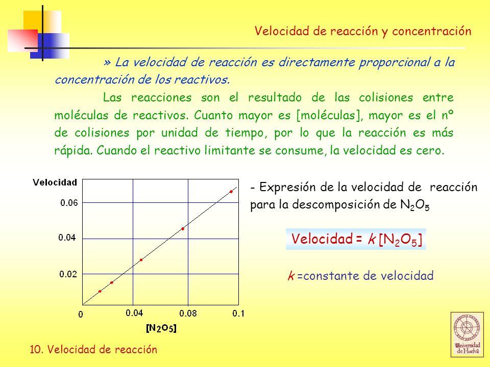 10. Velocidad de reacción Velocidad de reacción y concentración » La velocidad de reacción es directamente proporcional a la concentración de los reac