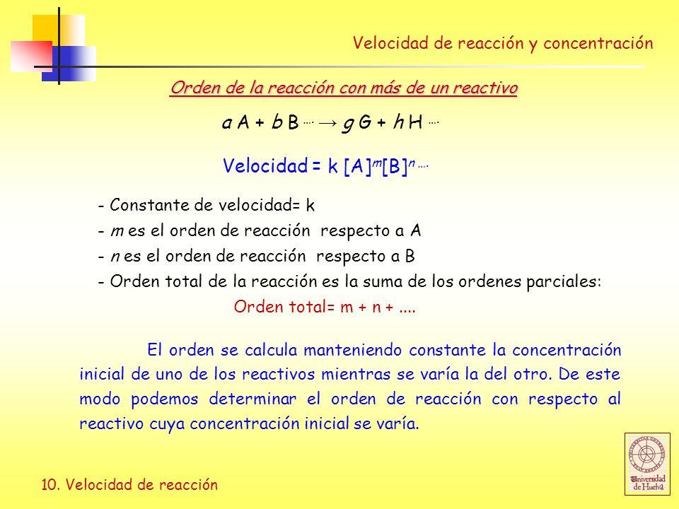 10. Velocidad de reacción Velocidad de reacción y concentración Orden de la reacción con más de un reactivo a A + b B …. g G + h H …. Velocidad = k [A