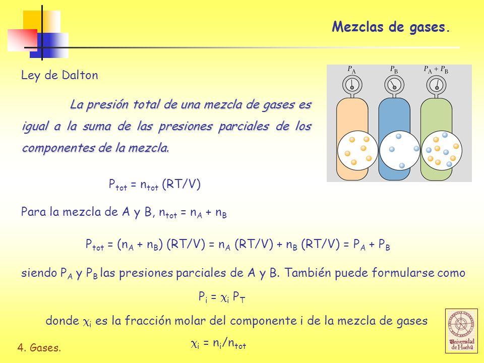 4. Gases. Mezclas de gases. Ley de Dalton La presión total de una mezcla de gases es igual a la suma de las presiones parciales de los componentes de