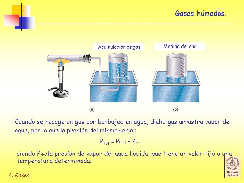 4. Gases. Gases húmedos. Cuando se recoge un gas por burbujeo en agua, dicho gas arrastra vapor de agua, por lo que la presión del mismo sería : P tot