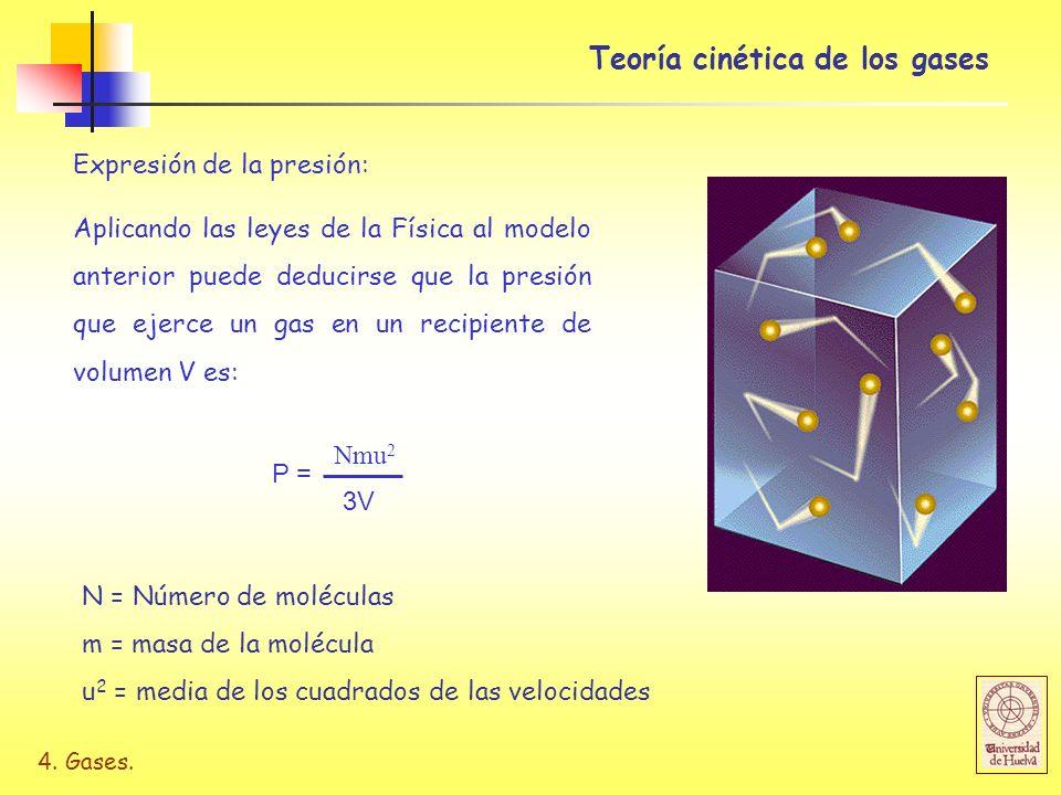 4. Gases. Teoría cinética de los gases Expresión de la presión: Aplicando las leyes de la Física al modelo anterior puede deducirse que la presión que