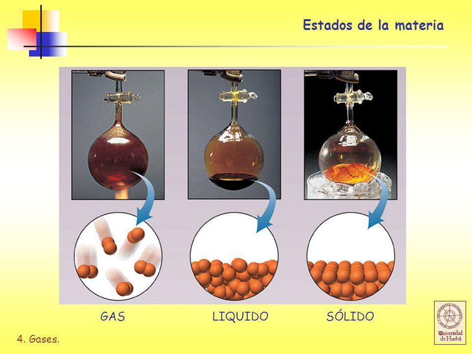 4.Gases. Volumen, cantidad de materia y temperatura.