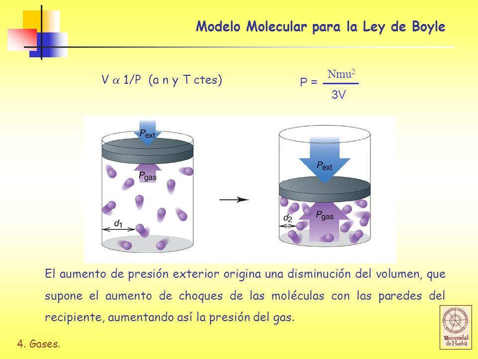 4. Gases. Modelo Molecular para la Ley de Boyle V 1/P (a n y T ctes) P = 3V Nmu 2 El aumento de presión exterior origina una disminución del volumen,