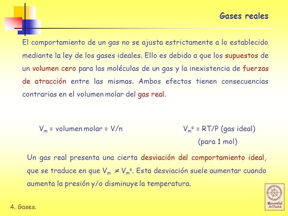4. Gases. Gases reales El comportamiento de un gas no se ajusta estrictamente a lo establecido mediante la ley de los gases ideales. Ello es debido a