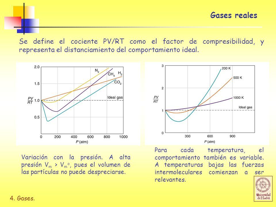 4. Gases. Gases reales Se define el cociente PV/RT como el factor de compresibilidad, y representa el distanciamiento del comportamiento ideal. Variac