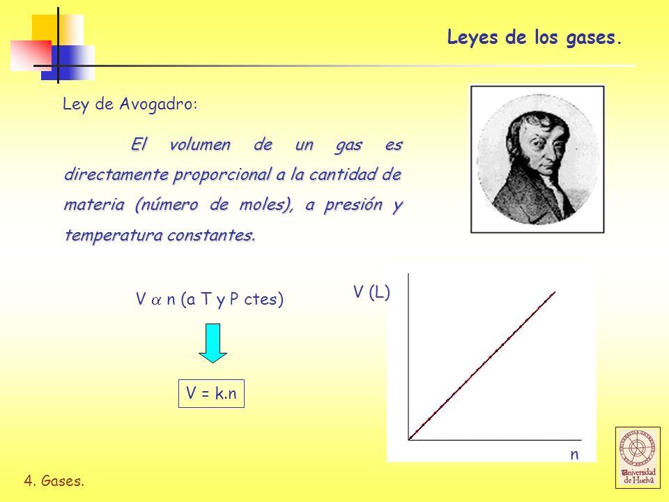 4. Gases. Leyes de los gases. Ley de Avogadro: El volumen de un gas es directamente proporcional a la cantidad de materia (número de moles), a presión