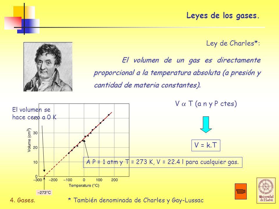 4. Gases. Leyes de los gases. Ley de Charles*: El volumen de un gas es directamente proporcional a la temperatura absoluta (a presión y cantidad de ma