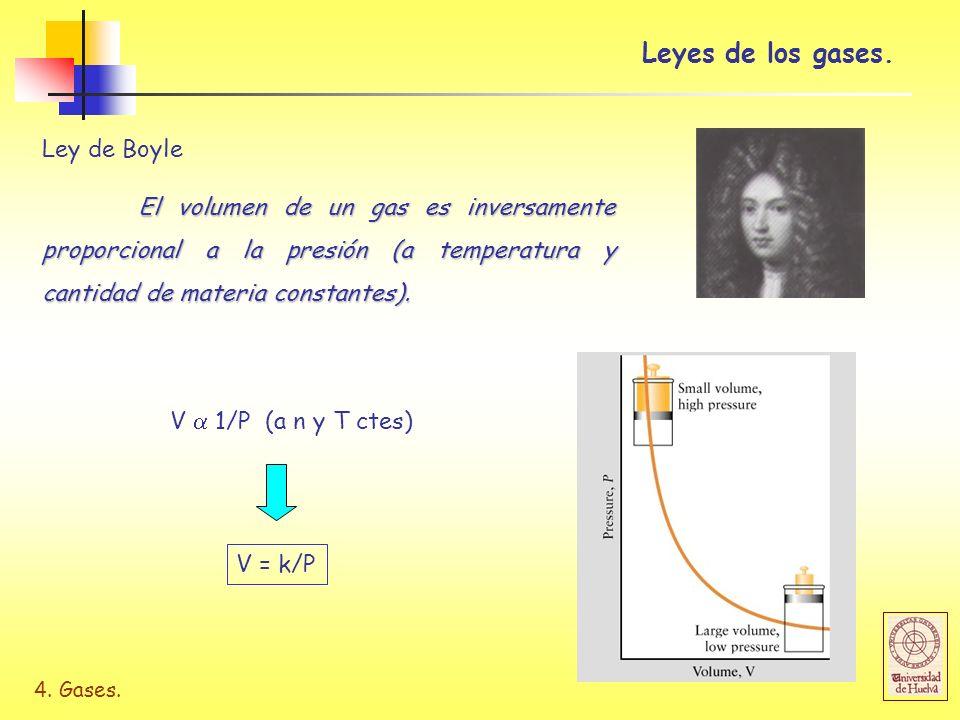 4. Gases. Leyes de los gases. Ley de Boyle El volumen de un gas es inversamente proporcional a la presión (a temperatura y cantidad de materia constan