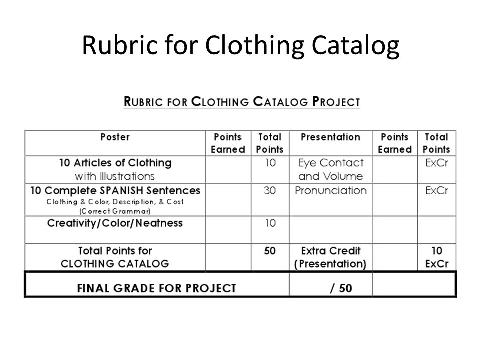 Rubric for Clothing Catalog
