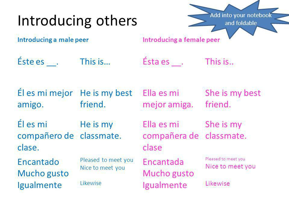 Introducing others Introducing a male peerIntroducing a female peer Éste es __.This is…Ésta es __.This is..