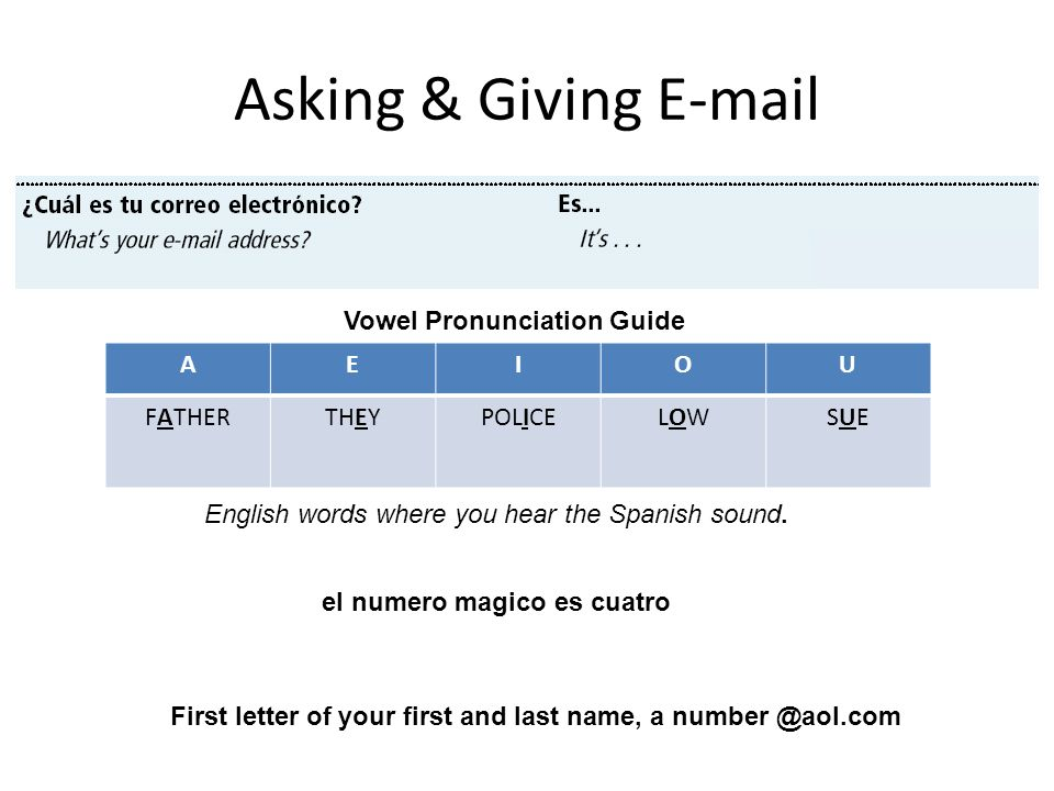 Asking & Giving E-mail AEIOU FATHERTHEYPOLICELOWLOWSUESUE Vowel Pronunciation Guide English words where you hear the Spanish sound. First letter of yo