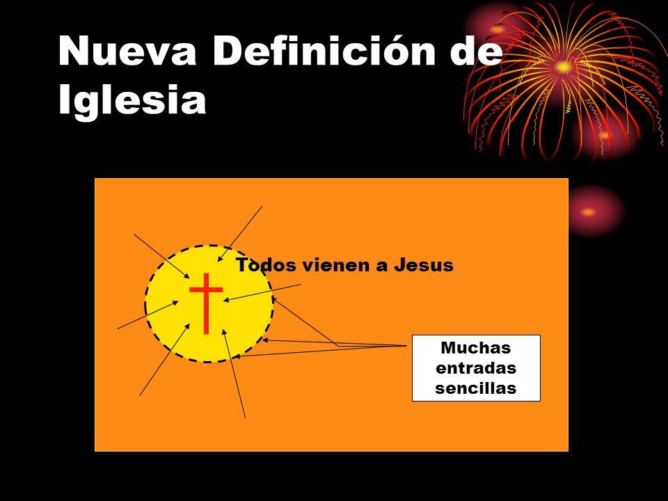 Nueva Definición de Iglesia Todos vienen a Jesus Muchas entradas sencillas